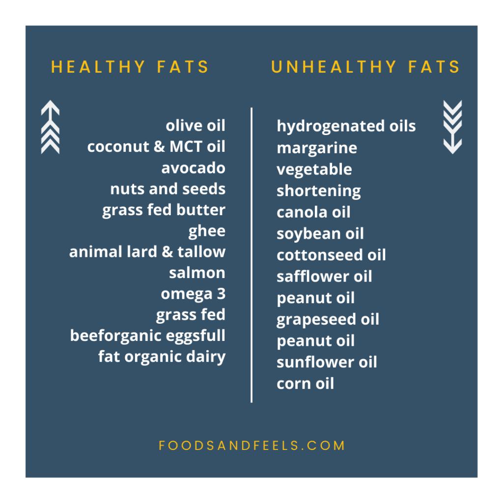 healthy fats versus unhealthy fats